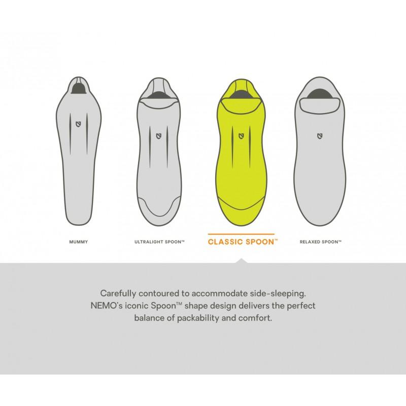 Nemo Forte 20 - Sac de couchage femme